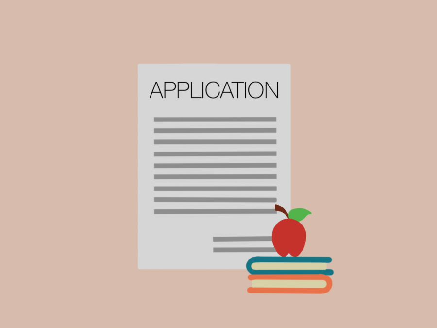 _(Jenny Qiu) The Pros of College Apps (1)