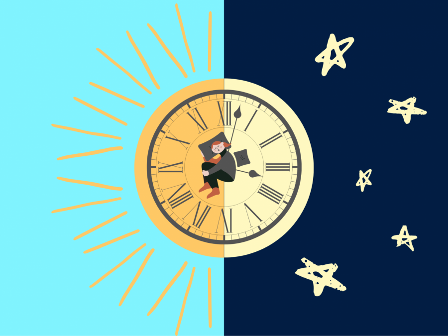Online+School+and+Sleep+Patterns